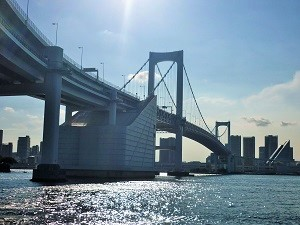 Brücke als Beispiel für angstausloesende Situationen